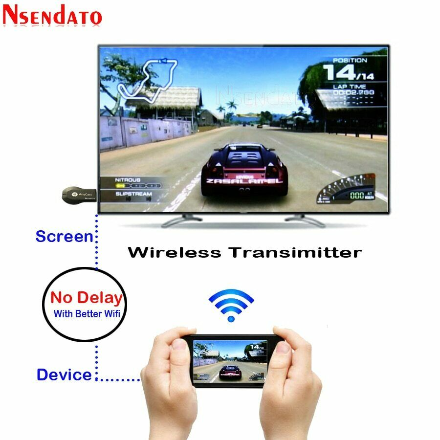 Wireless DLNA AirPlay Mirror HDMI TV Stick Wifi Display Dongle Receiver IOS ANDR